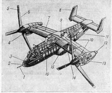 """Самолёты с вертикальным или коротким взлётом и посадкой  """"Оспрей """" ."""